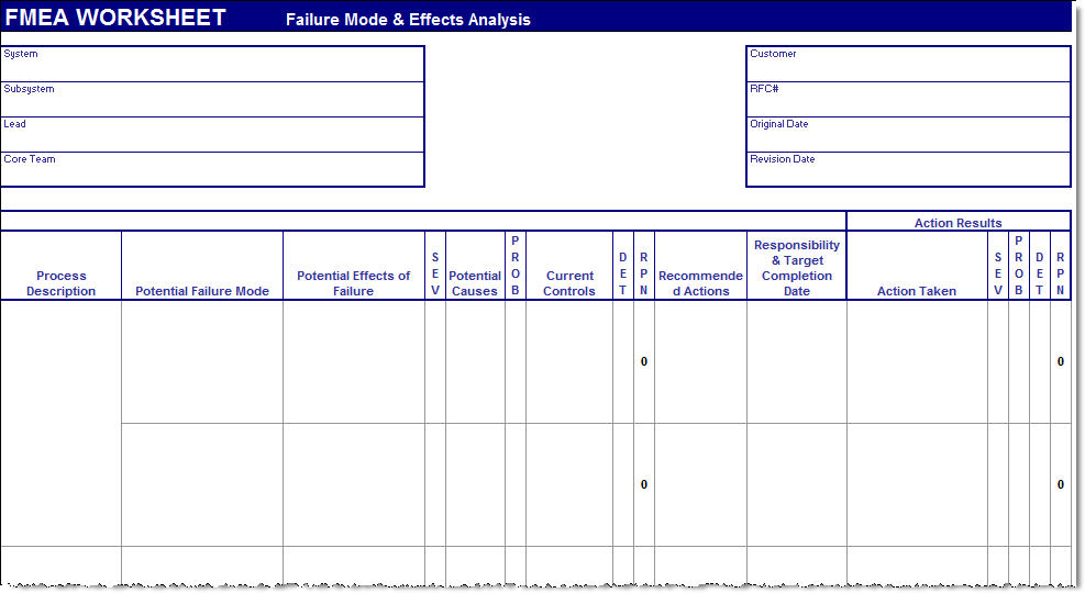 Fmea template playbestonlinegames for Process fmea template